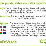 Europeas, autonómicas y municipales: ¿quién puede votar?